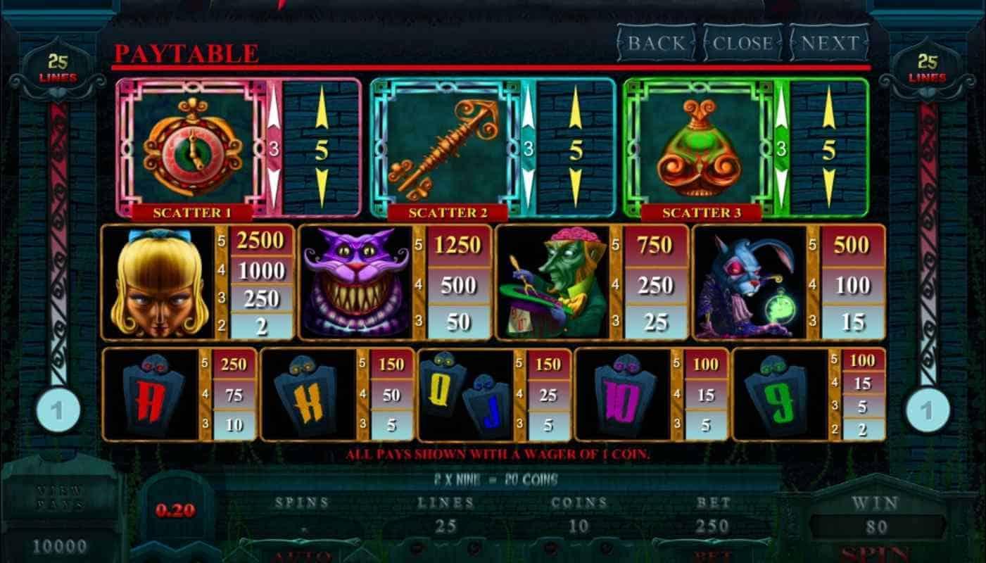 Alaxe in Zombieland screenshot 3