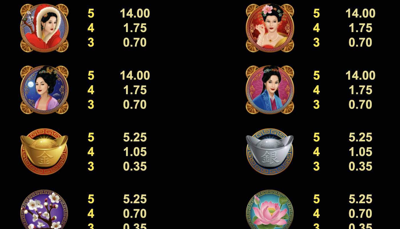 Asian Beauty screenshot 2
