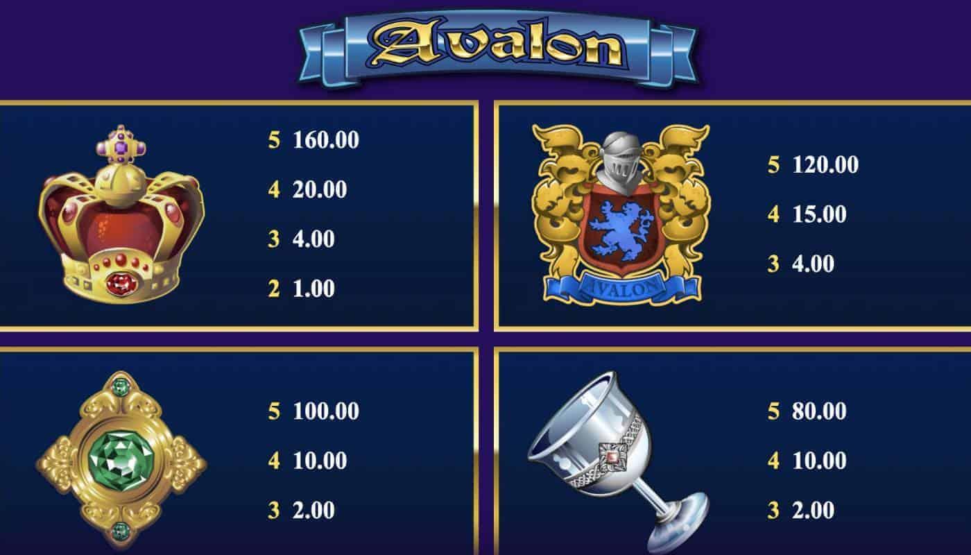 Avalon screenshot 2